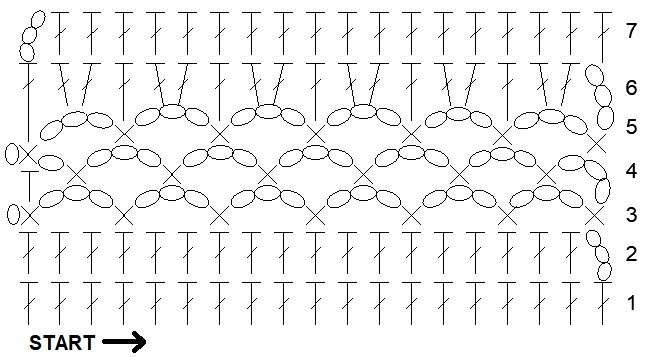 Stitch Diagram for this  Crochet Pullover Sweater Pattern